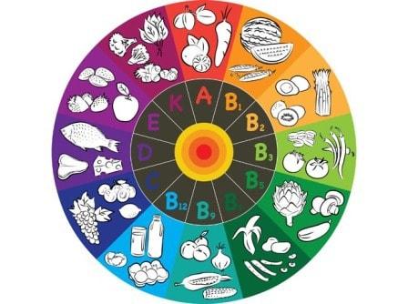 vitamins-food